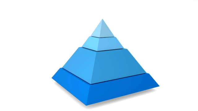 HD: Three Dimensional Spinning Pyramid Chart