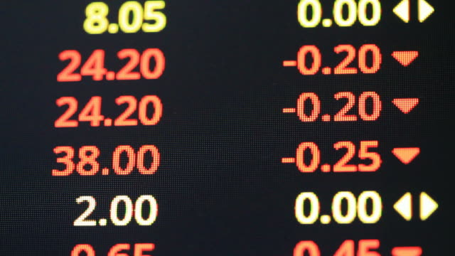 ticker board in exchange stock market - trading screen stock videos & royalty-free footage