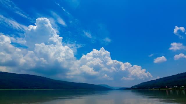 時間経過雲山上空
