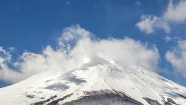 Time Lapse- Fuji Mountain(zoom in)