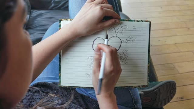 A time lapse of a young woman drawing a heart