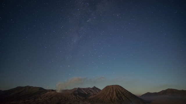 4K Time lapse of Beautiful Milky Way at Mt.Bromo, Indonesia.