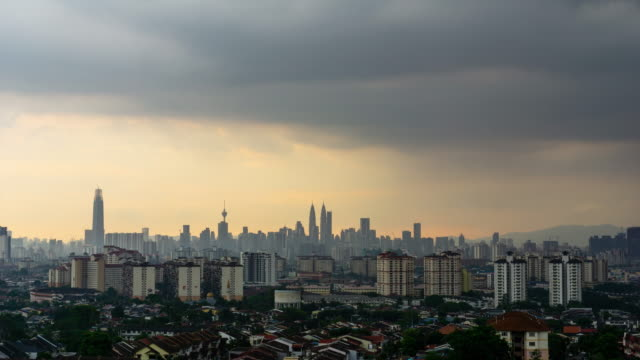 4K Time lapse of cloudy sunset over downtown Kuala Lumpur, capital city of Malaysia.