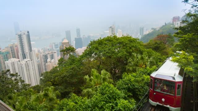 Time Lapse of historical tram reaching Victoria Peak, Hong Kong