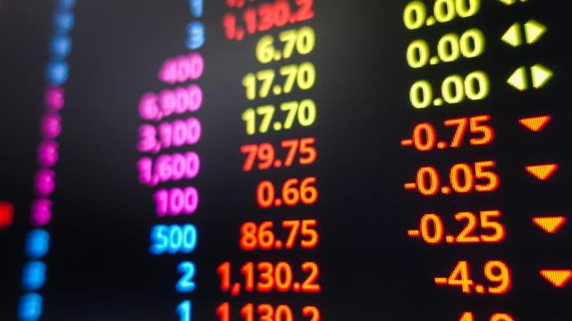 Zeitraffer: Daten Börsenticker