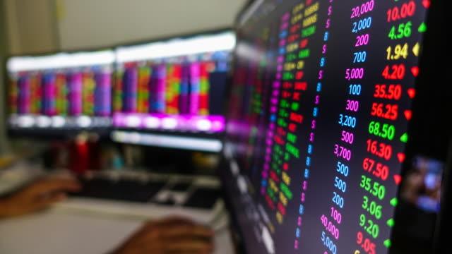 Time lapse : Stock market data ticker