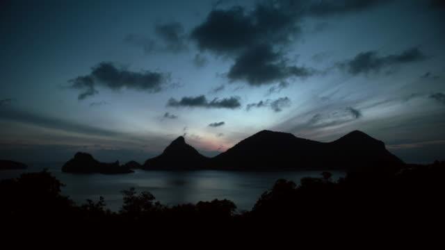 Time Lapse Sunset