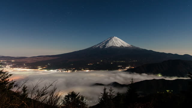 Time Lapse view of Mt. Fuji from Shindo Pass