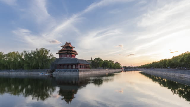 Time lapse-sunset of forbidden city,Beijing,China