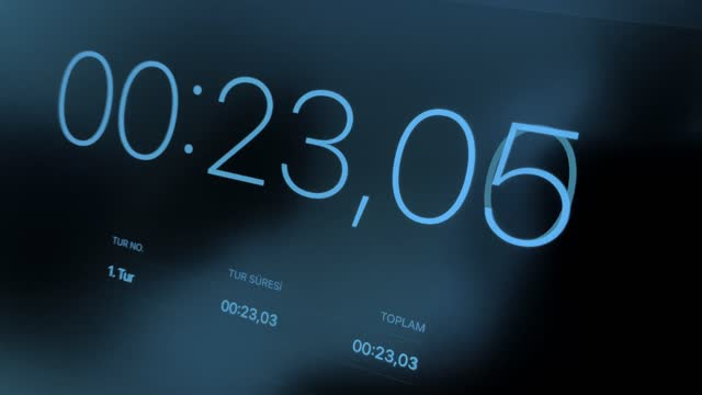 time - meter instrument of measurement stock videos & royalty-free footage