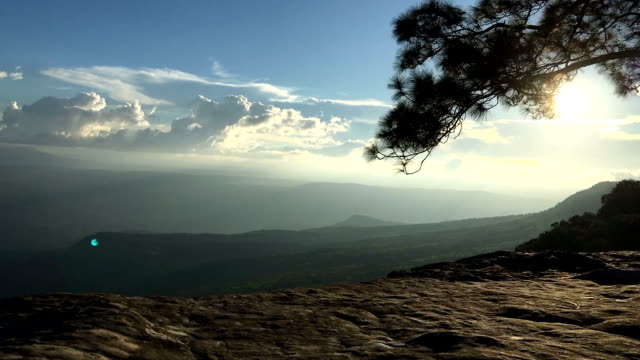 timelapse Beautiful cloudscape and blue sky on mountain