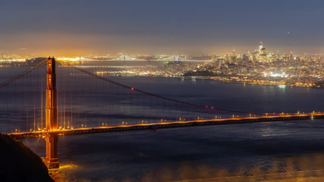 Time-lapse Golden Gate bridge in San Francisco California USA West Coast of Pacific Ocean sunset