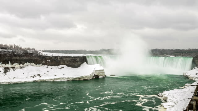 HD-Zeitraffer: Horseshoe Falls-Niagara Falls, Ontario, Kanada