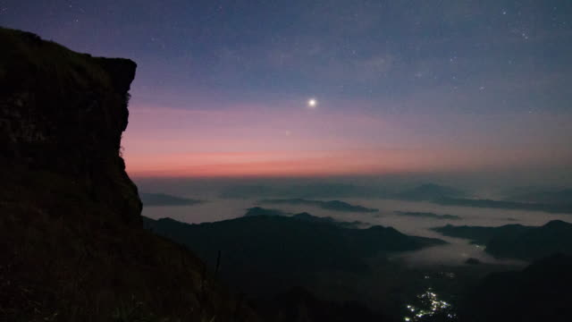 Time-lapse of star milky way night to twilight time at mountain , 4k(UHD)