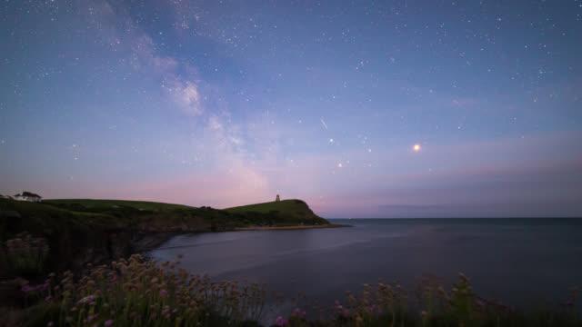 DORSET - TimeLapse of the Milky Way at Kimmeridge Bay