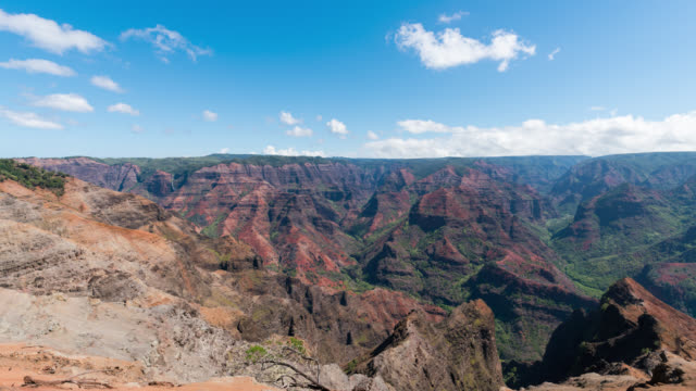 KAUAI - TimeLapse of the Waimea Canyon