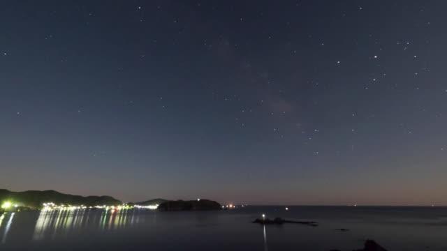 Time-lapse shot of Gokasho Bay
