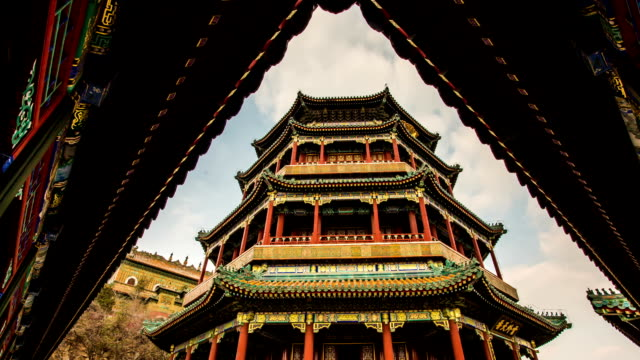Timelapse Summer Palace in Beijing