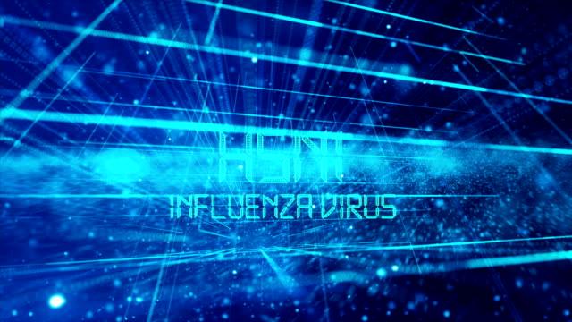 animazione del titolo h5n1 - vettore della malattia video stock e b–roll