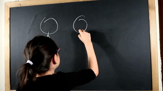 zum Zeichnen von Bildern an der Tafel