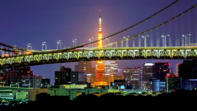 stockvideo's en b-roll-footage met tokyo, japan - stadsdeel