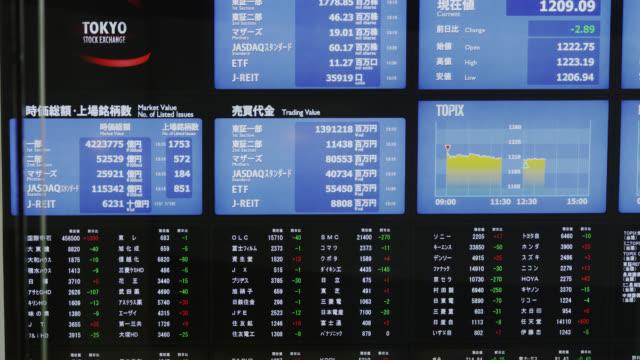 tokyo stock exchange - 株価点の映像素材/bロール