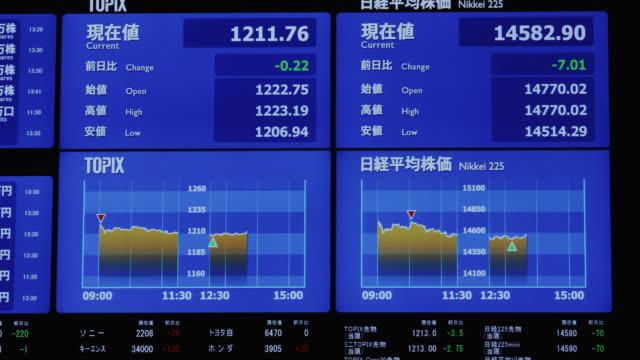 tokyo stock exchange - trading screen stock videos & royalty-free footage