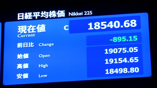 tokyo stocks nose-dived monday, with the nikkei index ending down more than 4 percent at a six-month low, amid a global flight from riskier assets as... - 14 15 years stock videos & royalty-free footage