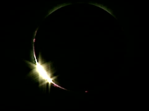 Total eclipse of the Sun, showing the appearance of the white corona once the glare from the Suns surface has been removed by the Moon..