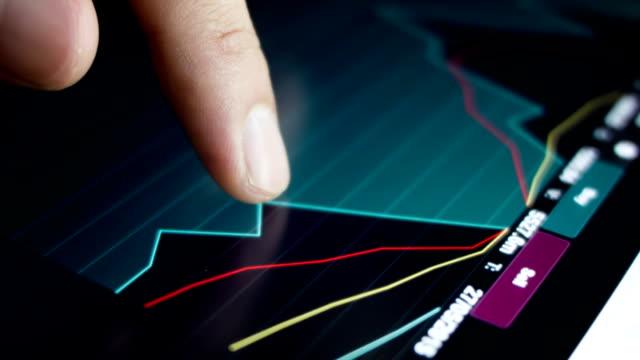 Touching stock market graph.