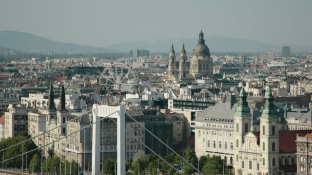 Tourist attractions in Budapest, the capital city of Hungary