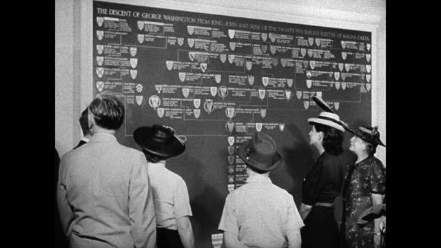 WASHINGTON LINEAGE VS Tourists visitors looking at wall of George Washington ancestry family tree descendents CU Sign 'George Washington First...