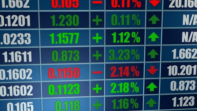 Kurstafel und Stock Market, Ticker