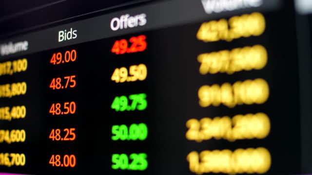 vídeos de stock, filmes e b-roll de mercado de ações amplo de negociação - tailândia
