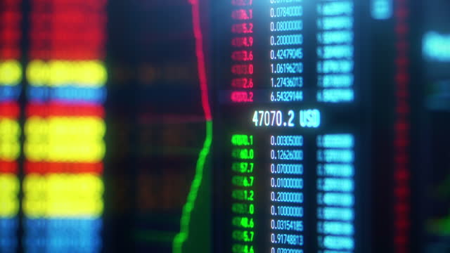 trading charts interface on stock exchange - blockchain stock videos & royalty-free footage