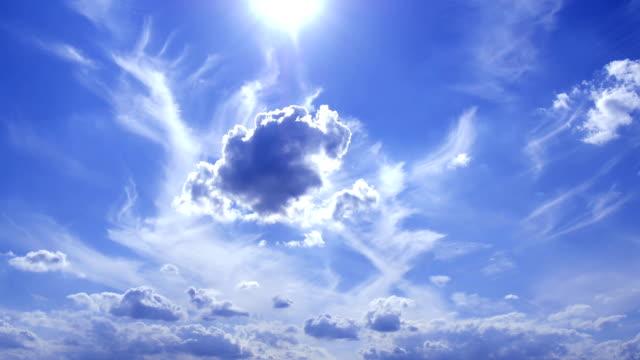 Transformation: cloud changes form under bright sun light
