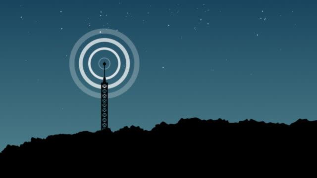 Transmitter Signals