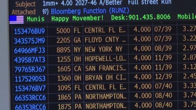 tras un shock inicial que hizo caer los mercados de europa y estados unidos por la sorpresiva victoria de donald trump el miercoles comenzaron a... - devaluation stock videos & royalty-free footage