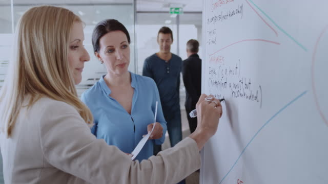 Two female coworkers writing a diagram on the whiteboard