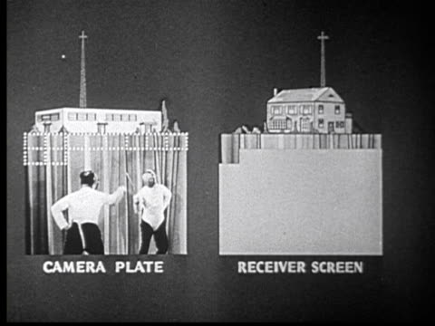 1945 b/w montage two fencers as seen on television camera tube screen. animated picture diagram showing how picture is transmitted to home tv receiver. boy watching television says 'gosh' / usa / audio - 電影照片拼集 個影片檔及 b 捲影像