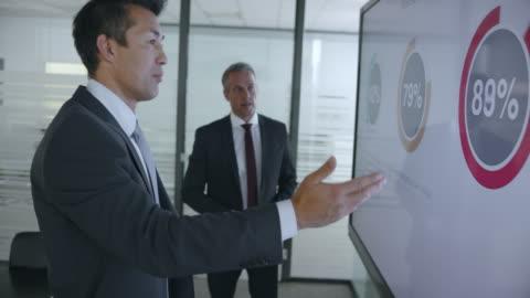 vídeos y material grabado en eventos de stock de dos colegas masculinos sobre los diagramas de presentación financiera junto a la gran pantalla en la sala de reuniones - liderazgo