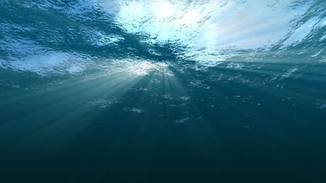 Underwater Sea Surface Looping
