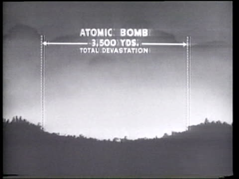 the secret united states atom bomb project enforces president truman's warning to japan - bbc archive stock-videos und b-roll-filmmaterial