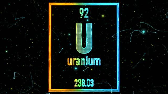 Uran-Symbol in der periodischen Tabelle