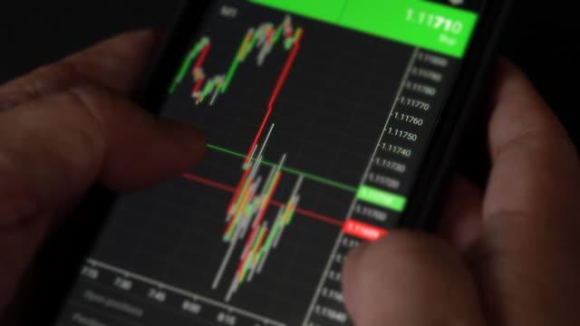 använda smart telefon | tekniskt pris diagram - ekonomi bildbanksvideor och videomaterial från bakom kulisserna