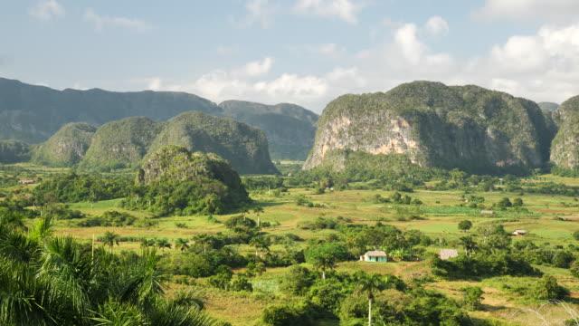 Valle de Vinales Kamerafahrt rechts
