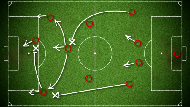 stockvideo's en b-roll-footage met hd video: soccer tactics - schoolbord