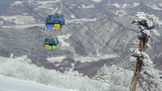 View of cable car at ski resort in Pyeongchang