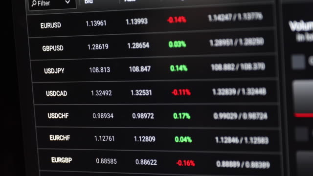 a view of exchanges into a forex platform - currency symbol stock videos & royalty-free footage