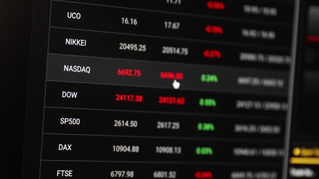 vídeos de stock, filmes e b-roll de view of exchanges into a forex platform. - casa de câmbio